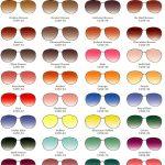 thuốc nhuộm mắt kính Optisafe